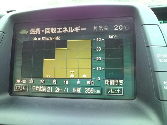プリウスの燃費計(最終区間)