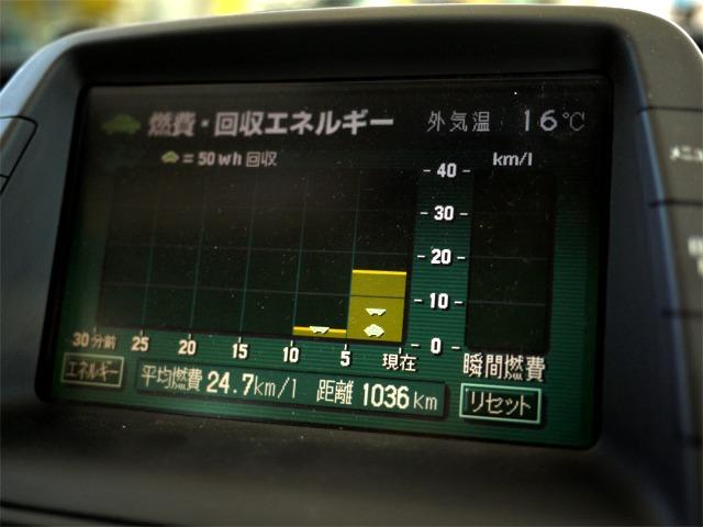 プリウスの燃費(平成21年10月度) その1