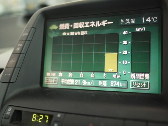 プリウス の 燃費 (平成22年3月度)
