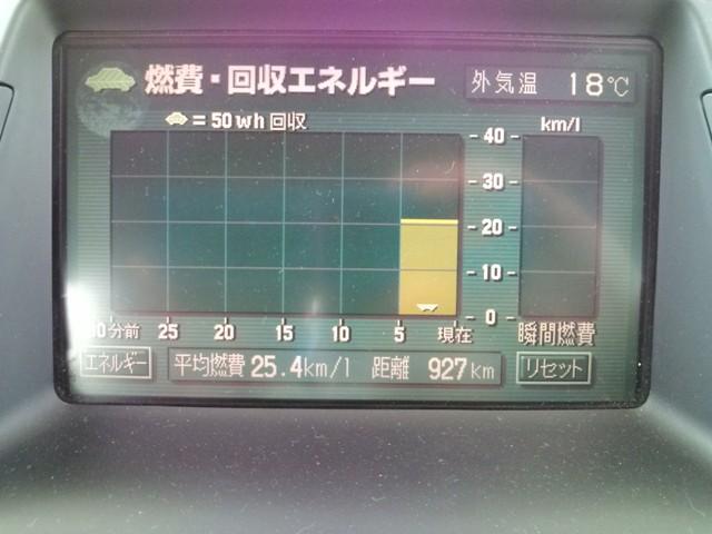 プリウス の 燃費 (平成22年4月度)