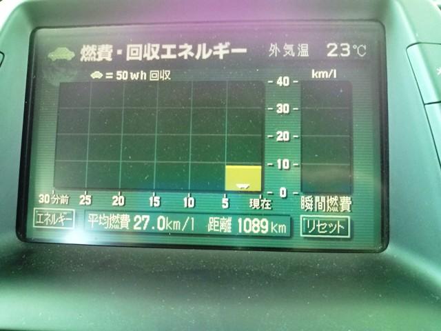 プリウス の 燃費 (平成22年5月度)は、25.86km/l