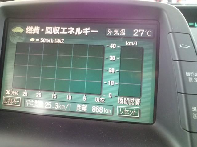 プリウス の 燃費 (平成22年6月度)